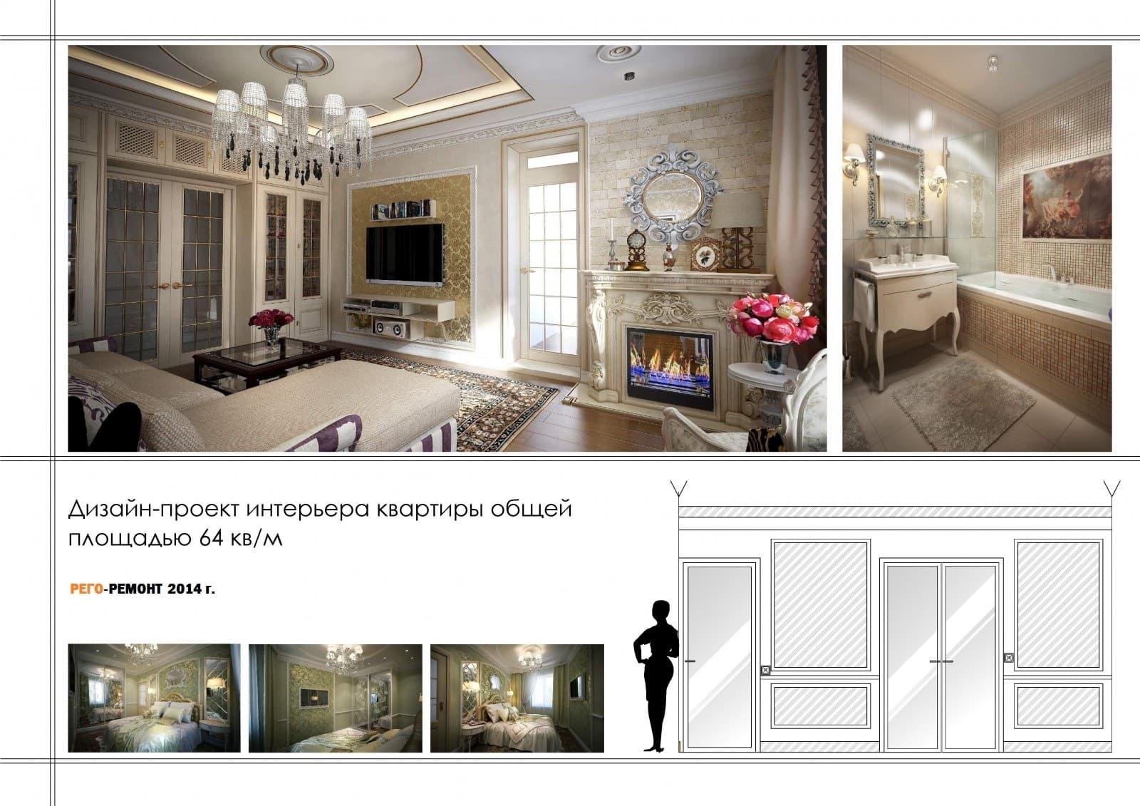Опрос про ремонт квартиры!, журнал про ремонт квартир